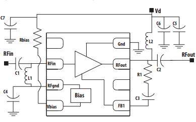 MGA-631P8低噪声放大器的数据手册免费下载