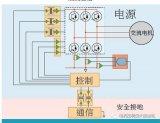 浅谈ADI电机控制四种架构的区别