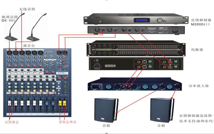 反馈抑制器在系统中的两种连接方法详细资料说明