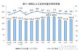 11月電力生產增速放緩,太陽能發電增長2.5%