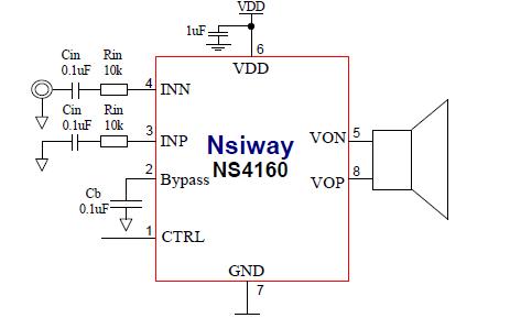 NS4160单声道音频功放的数据手册免费下载