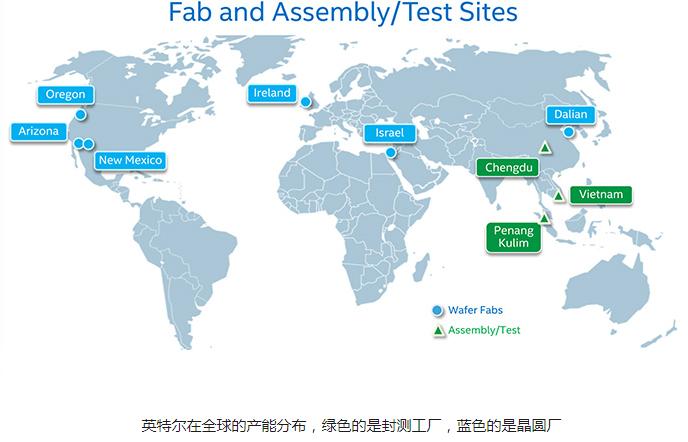 英特尔宣布扩建晶圆厂产能 供应时间将缩短60%以...