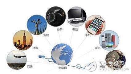 物联网如何走进我们生活