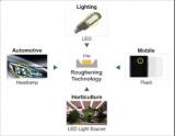 首尔半导体对亿光LED产品提起的专利诉讼中取得胜诉 并发布了产品销售的永久禁令