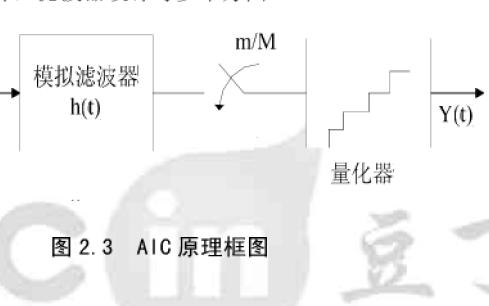 压缩感知的理论框架和应用的系统概述和信号重构算法研究
