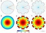 使用变换光学原理设计的新型集成光子器件详细介绍