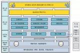 JICC呼叫中心系統介紹和系統架構及工作模式的詳細資料簡介