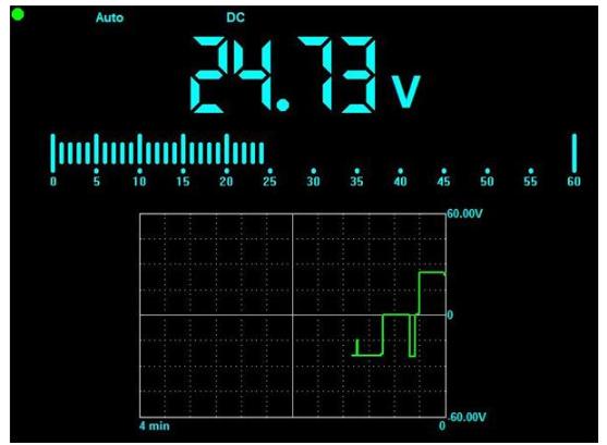 工业机器人中示波器的重要性分析
