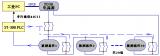 PLC学习教程之PLC的典型应用实例详解说明