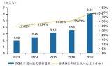 《2018中国激光产业发展报告》:激光器需求增长迅速