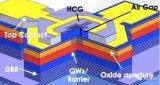 Bandwidth10为光学相干层析成像应用开发出一款电调谐式垂直腔面发射激光器