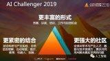 """全球AI挑战赛""""年度总决赛在京收官"""