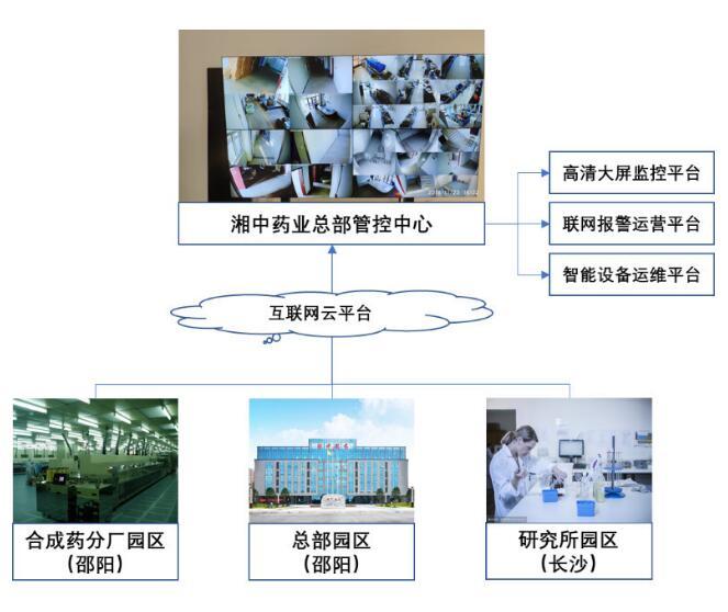 广电运通AI+安防,助力区域产业园区智慧升级