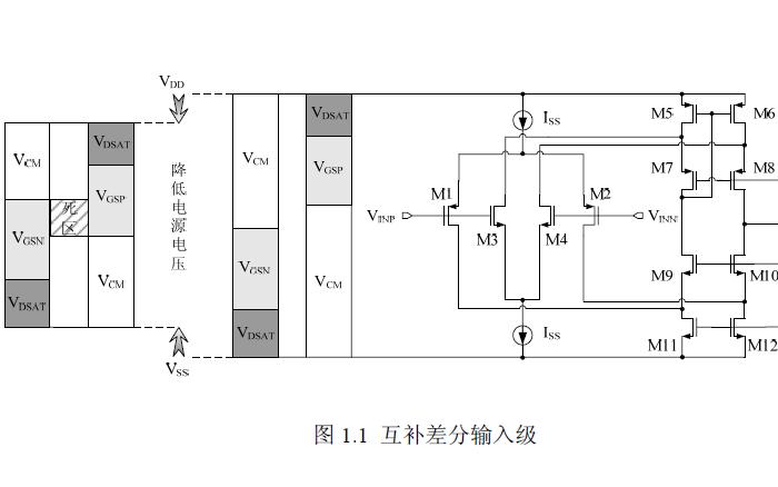 低压工作的轨到轨输入和输出缓冲级放大器的详细资料说明