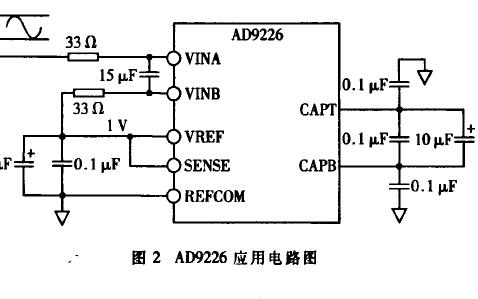 如何使用FPGA进行高速雷达数据采集系统的设计概述