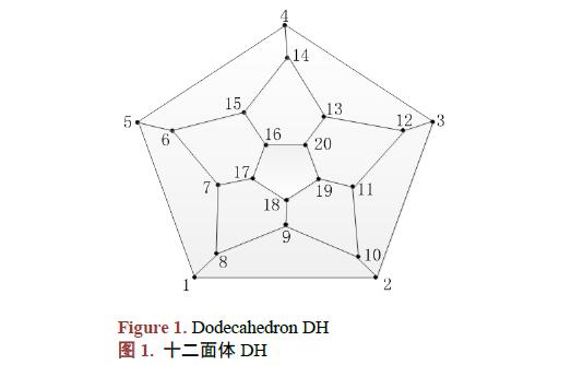 k次十二面体师连通圈网络的说明