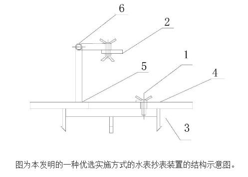 水表抄表装置的原理及设计