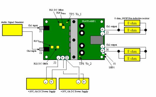 如何使用IR2011S高功率D类音频功率放大器