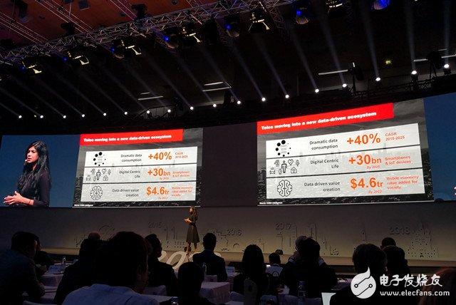 5G商业化的冲锋号已然吹响运营商应该如何为此做好准备