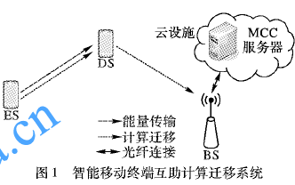 端到端通信中如何使用时间转换能量采集进行计算迁移的方案说明