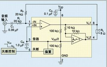 甲类放大器乙类放大器及甲乙类放大器有什么区别和IBIS模型的介绍