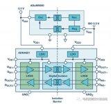 电流隔离LVDS接口