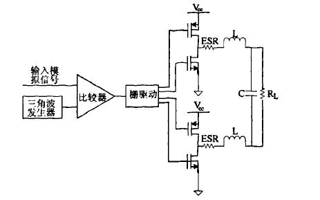 PWM调制的无滤波Class D音频功率放大器的设计