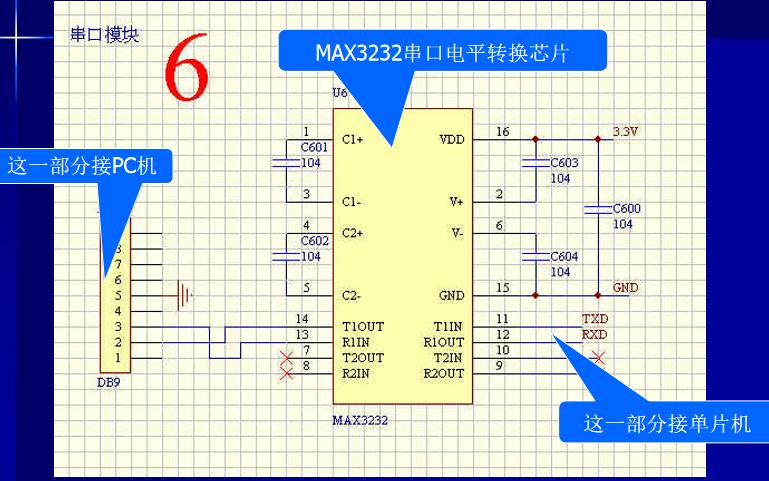 机器人设计教程之单片机接口与外设的详细资料概述