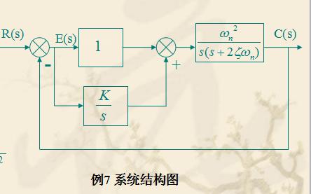 自动控制系统教程之线性系统的时域分析法的课件资料免费下载