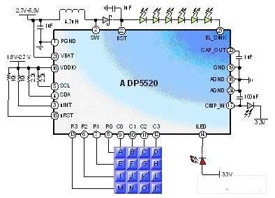 如何降低便携式设备的背光源的功率消耗