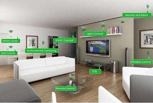 5G与智能家居设备的结合被视为家具行业发展的必然...
