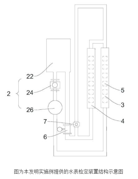 水表检定装置及水表检定系统的原理及设计