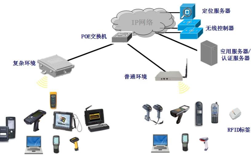 MES系统在电子工厂的发展程序如何