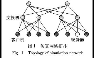 如何使用马尔可夫链与服务质量提高网络可用性的性能模型说明