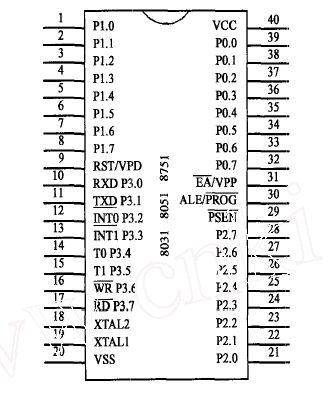 8051单片机有哪些复位方法