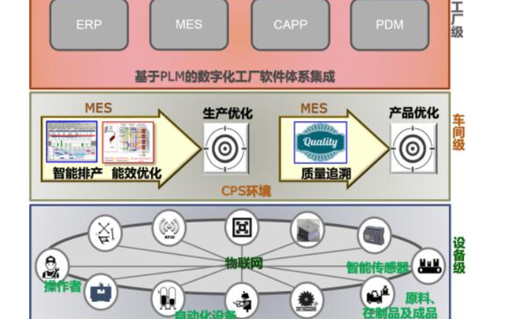 MES系统报表模块有哪些关键点