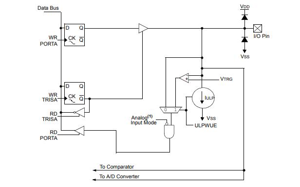 PIC16F88X系列8位CMOS微控制器的数据手册免费下载