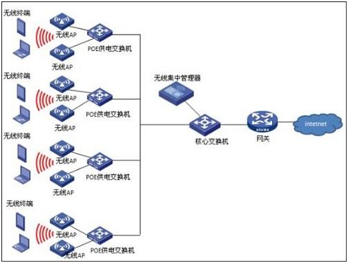 CDMA无线网络资源增效的思路与具体实施研究