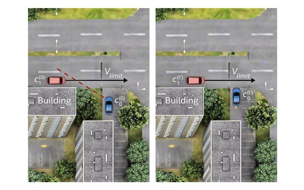 當你撞上自動駕駛汽車時 應該誰來負責