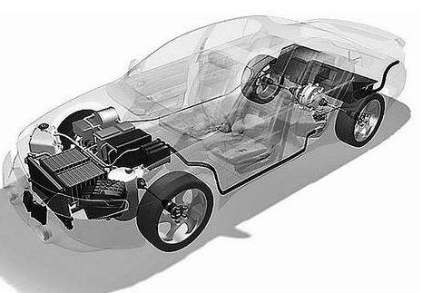 在后续政策的推动下 我国的氢燃料电池汽车发展前景...