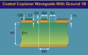 PCB设计教程之PCB板布线中地线和电源线的布线规则资料说明