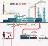科比特航空携手中石化改变石油行业