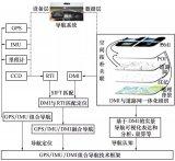 一种新型可量测影像与GPS、IMU组合的导航方法