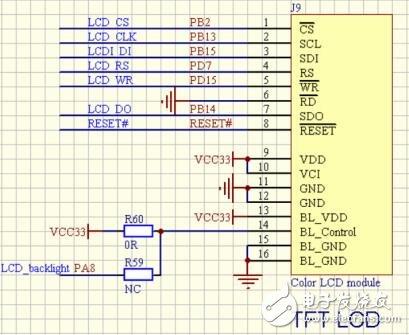 stm32f103开发板原理图分析