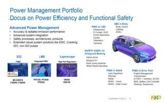 汽车电源管理解决方案的应用