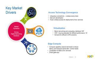 01:网络带宽管理的概念和应用