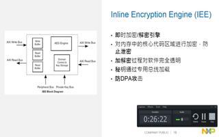 i.MX/MCU安全设计的介绍