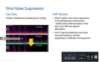 智能功放以及增强的音频算法研究