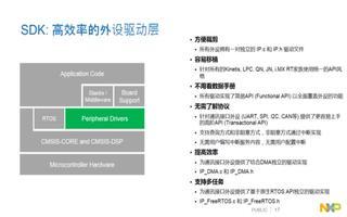 01:如何加速物联网应用的开发