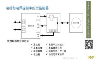 01:怎样采用恩智浦微控制器实现高性价比的产品设...